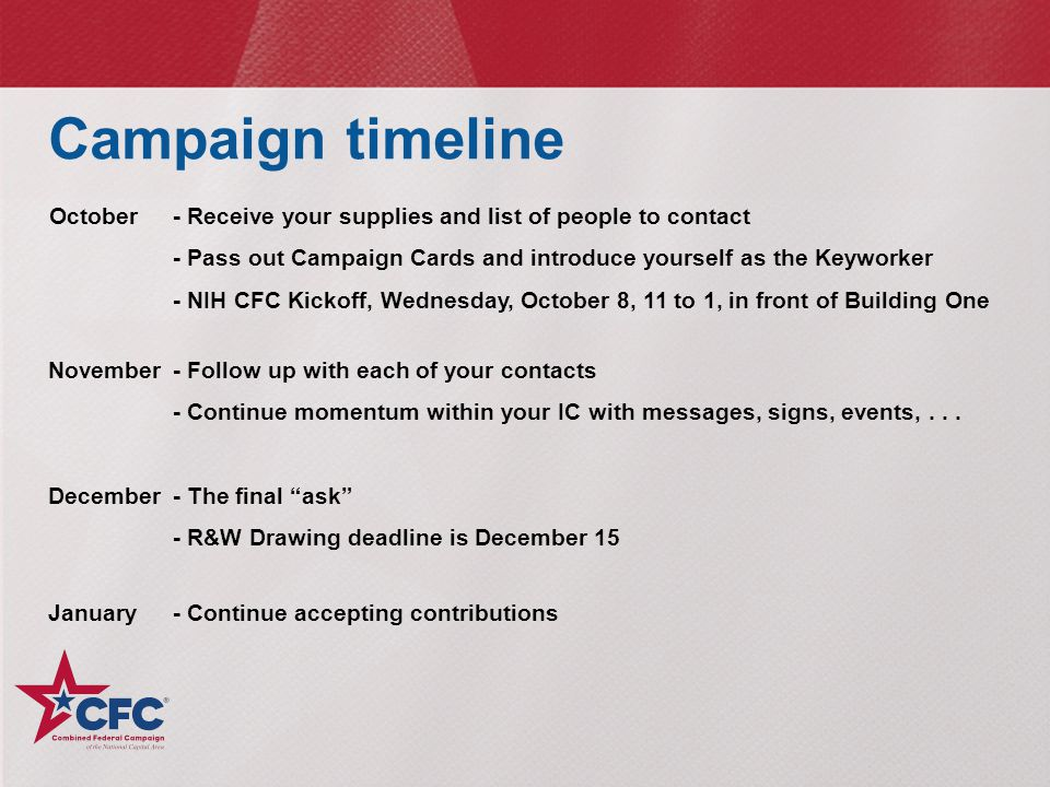 Campaign timeline October - Receive your supplies and list of people to contact - Pass out Campaign Cards and introduce yourself as the Keyworker.
