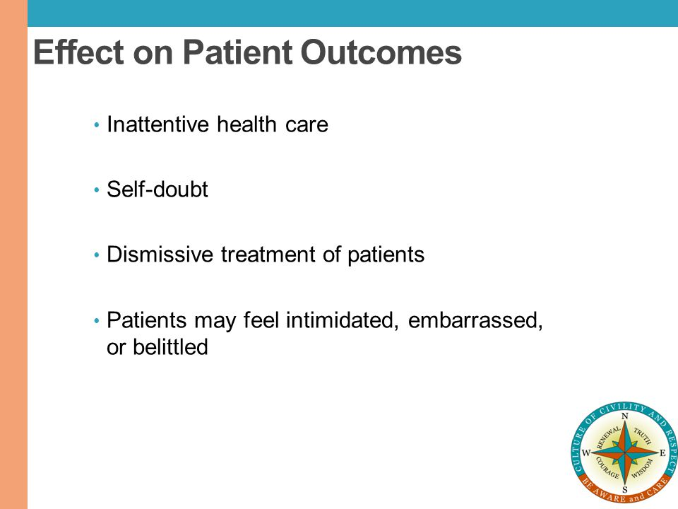 Effect on Patient Outcomes
