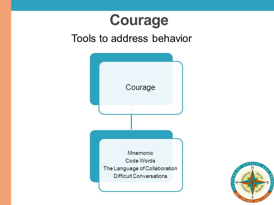 Courage Tools to address behavior Courage Mnemonic Code Words