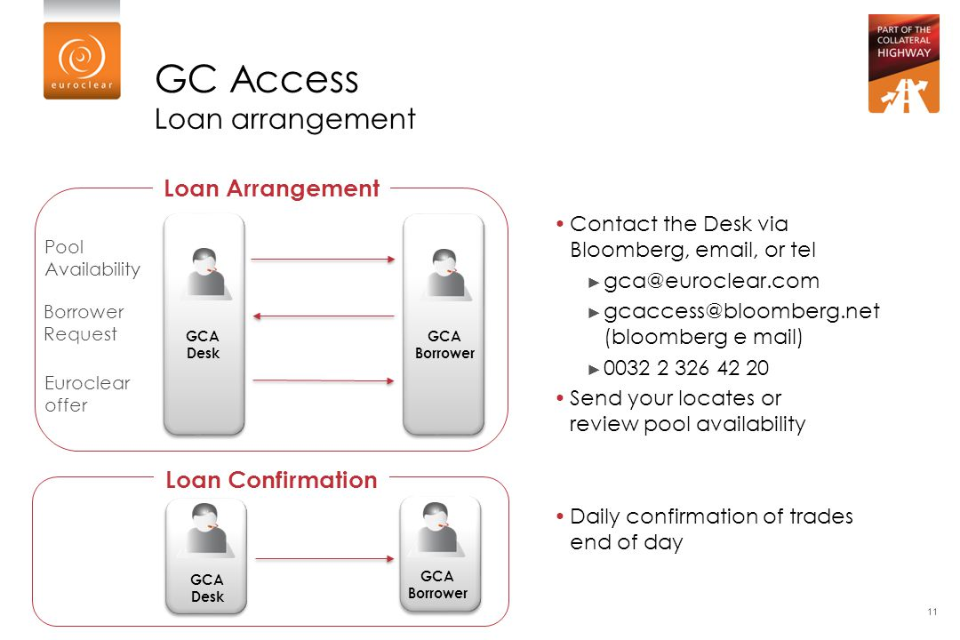 GC Access Loan arrangement Loan Arrangement Loan Confirmation