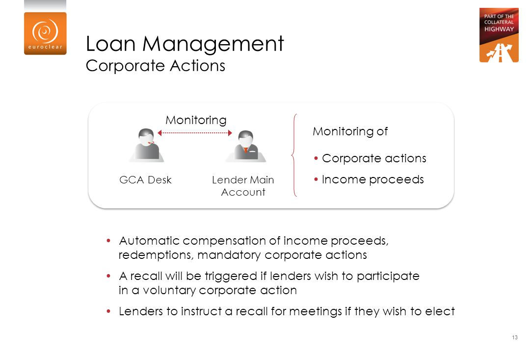 Loan Management Corporate Actions Monitoring Monitoring of