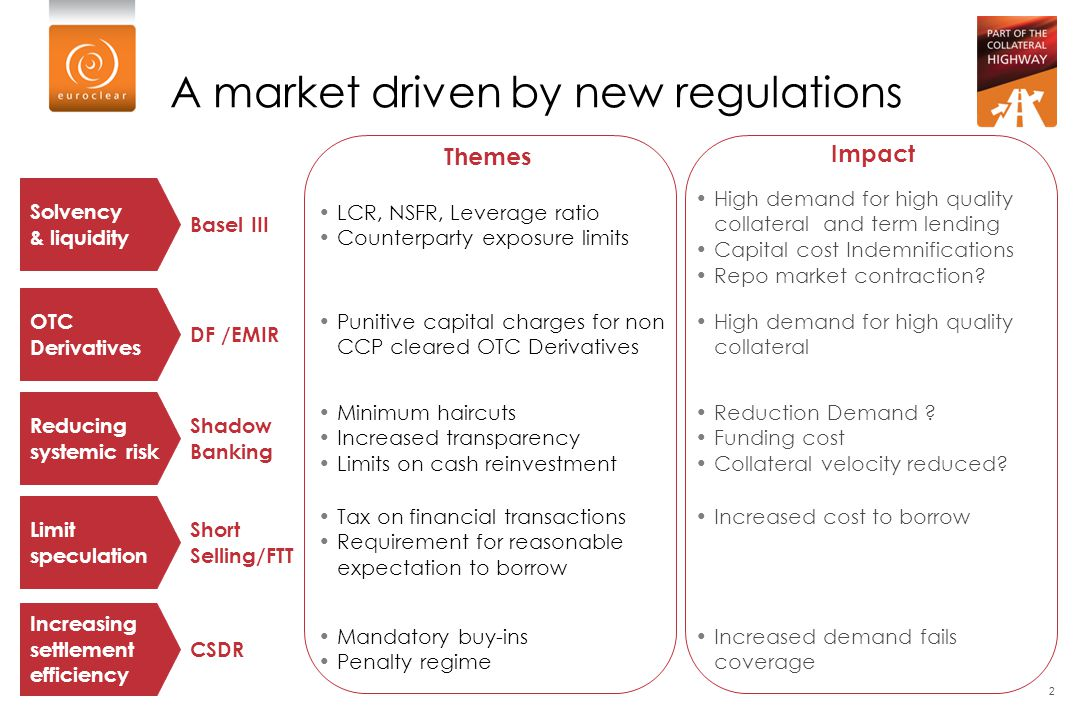 A market driven by new regulations