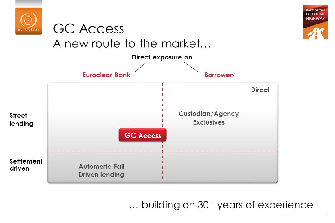 GC Access A new route to the market…