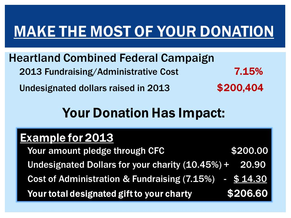 MAKE THE MOST OF YOUR DONATION Your Donation Has Impact: