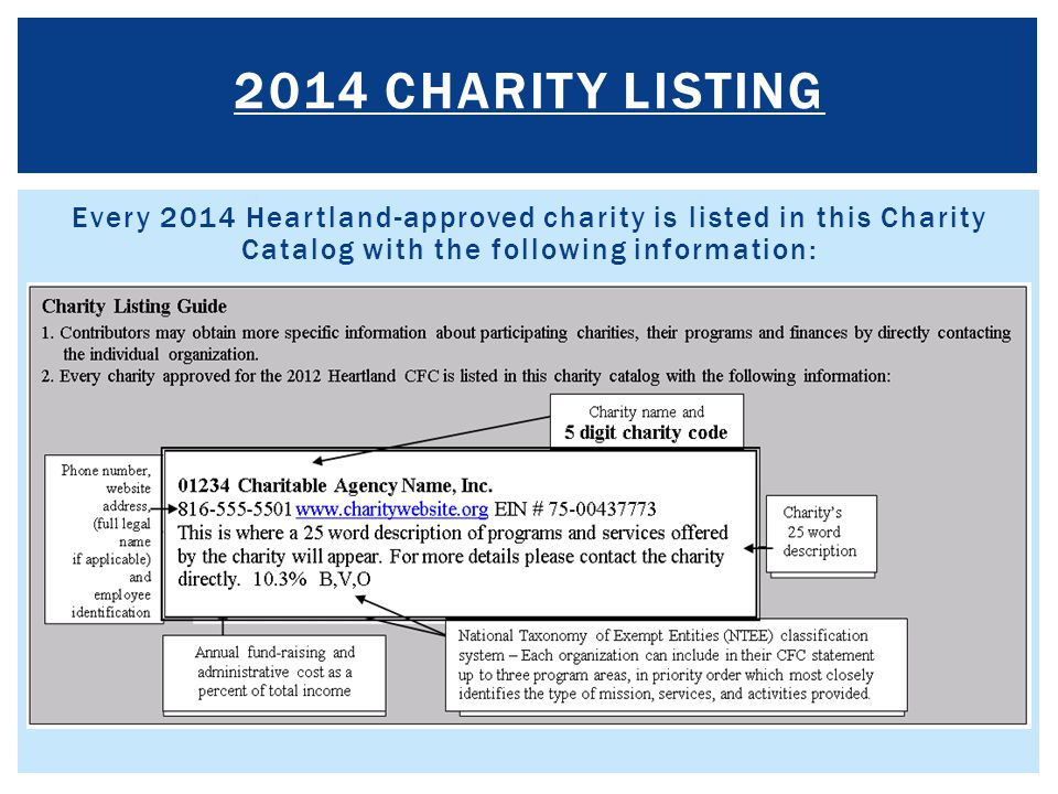 2014 Charity LISTING Every 2014 Heartland-approved charity is listed in this Charity Catalog with the following information:
