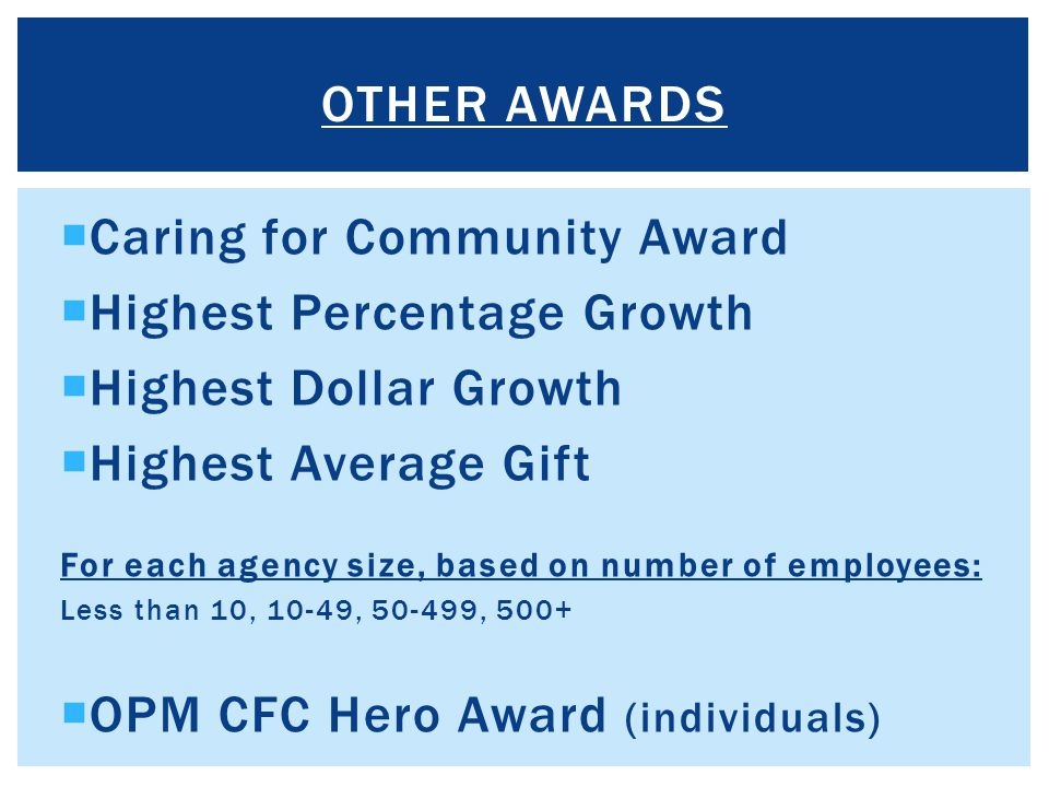 Caring for Community Award Highest Percentage Growth