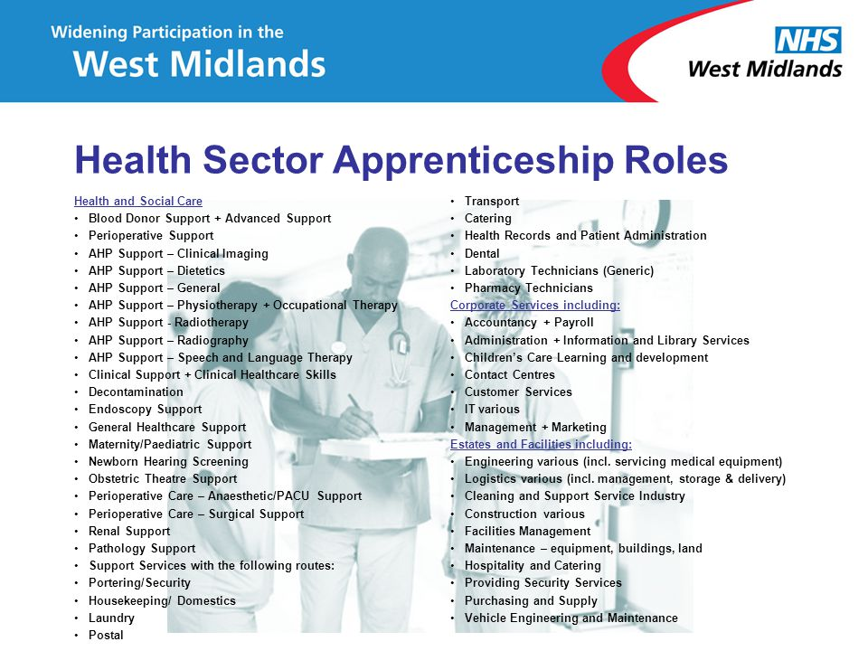Health Sector Apprenticeship Roles