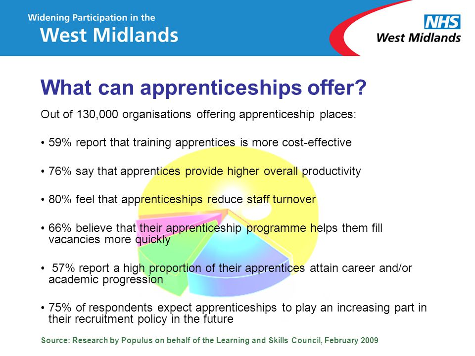 What can apprenticeships offer