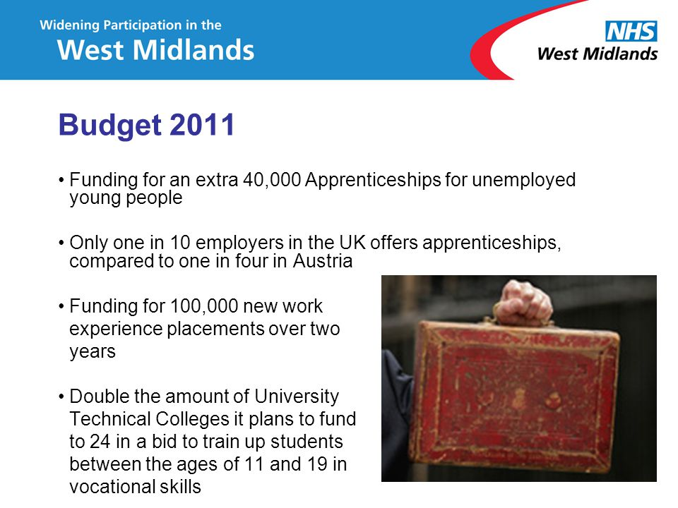Budget 2011 Funding for an extra 40,000 Apprenticeships for unemployed young people.