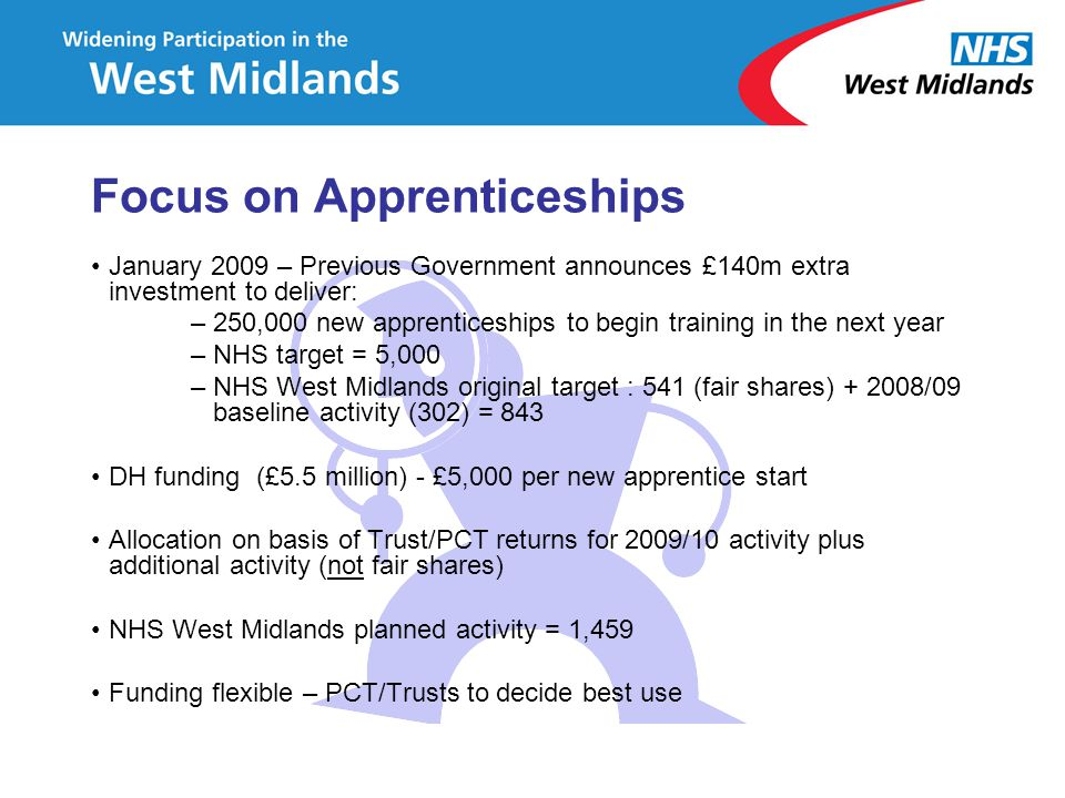 Focus on Apprenticeships
