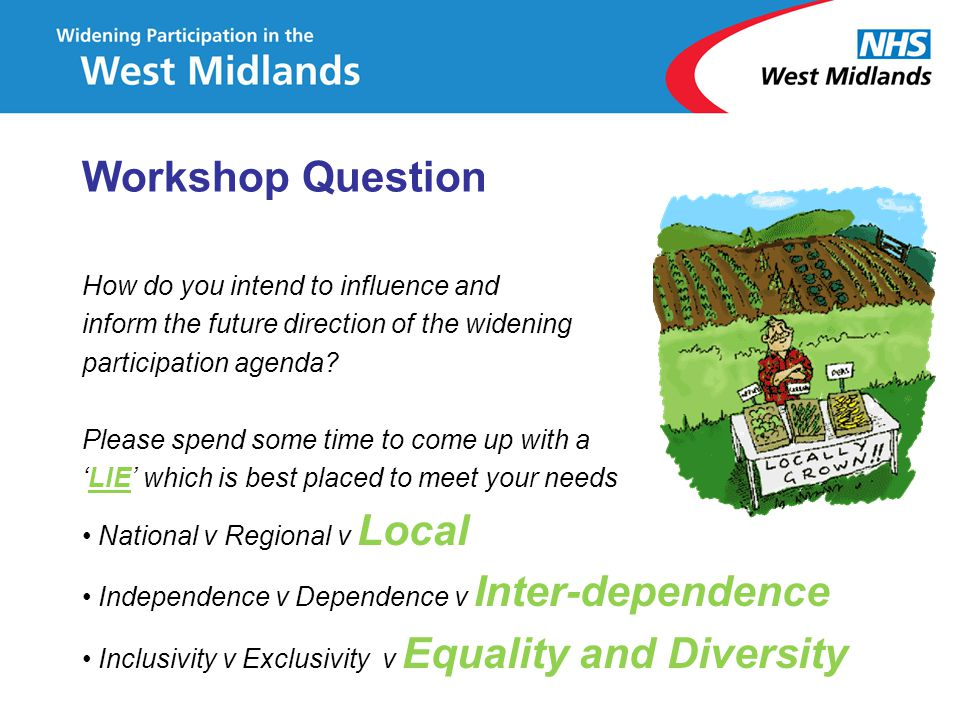 Workshop Question How do you intend to influence and