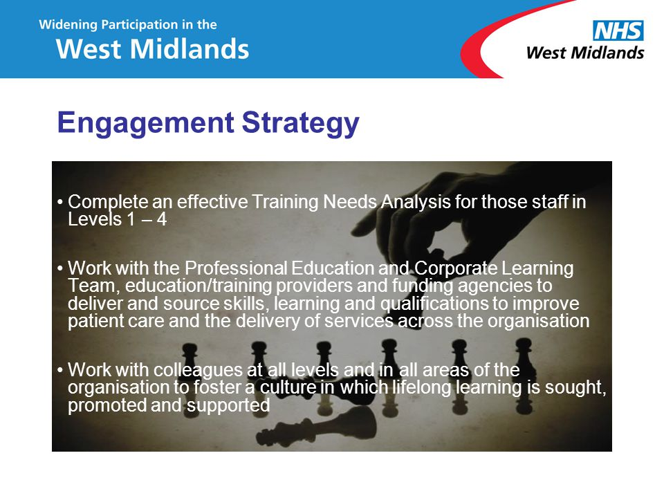 Engagement Strategy Complete an effective Training Needs Analysis for those staff in Levels 1 – 4.