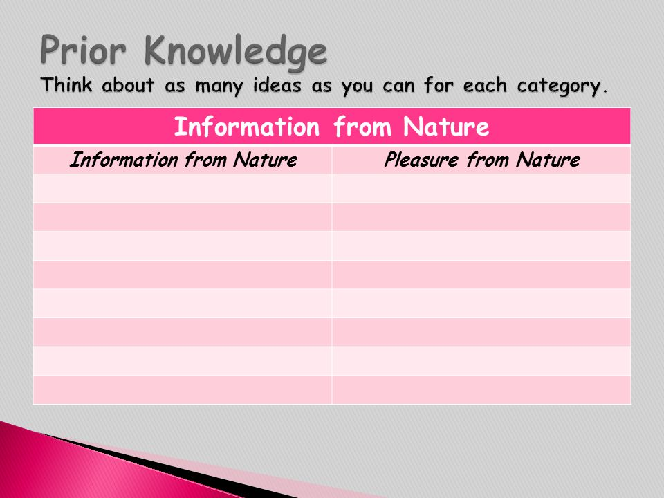 Information from Nature