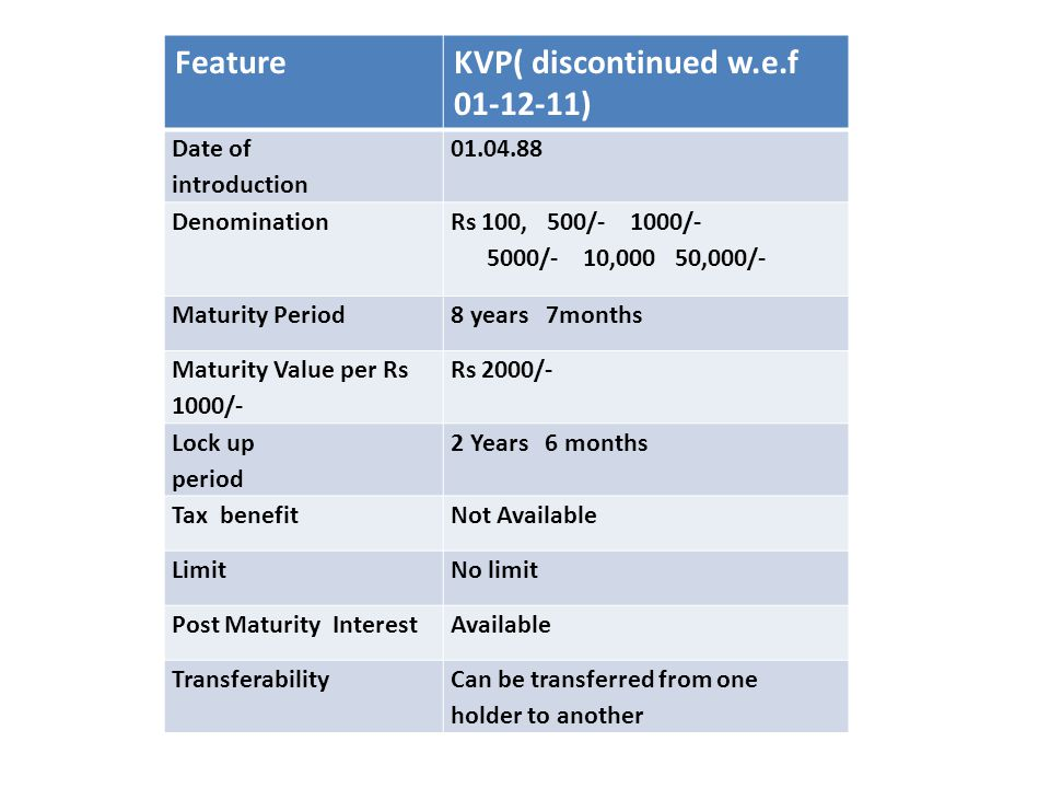 Comparison chart Feature KVP( discontinued w.e.f 01-12-11) Date of