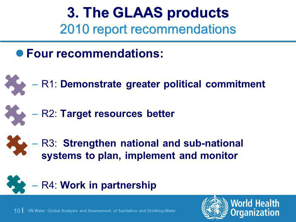 3. The GLAAS products 2010 report recommendations