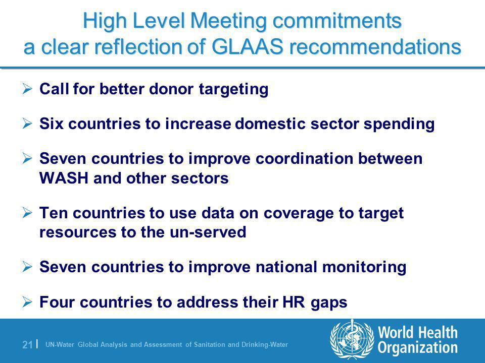 High Level Meeting commitments a clear reflection of GLAAS recommendations