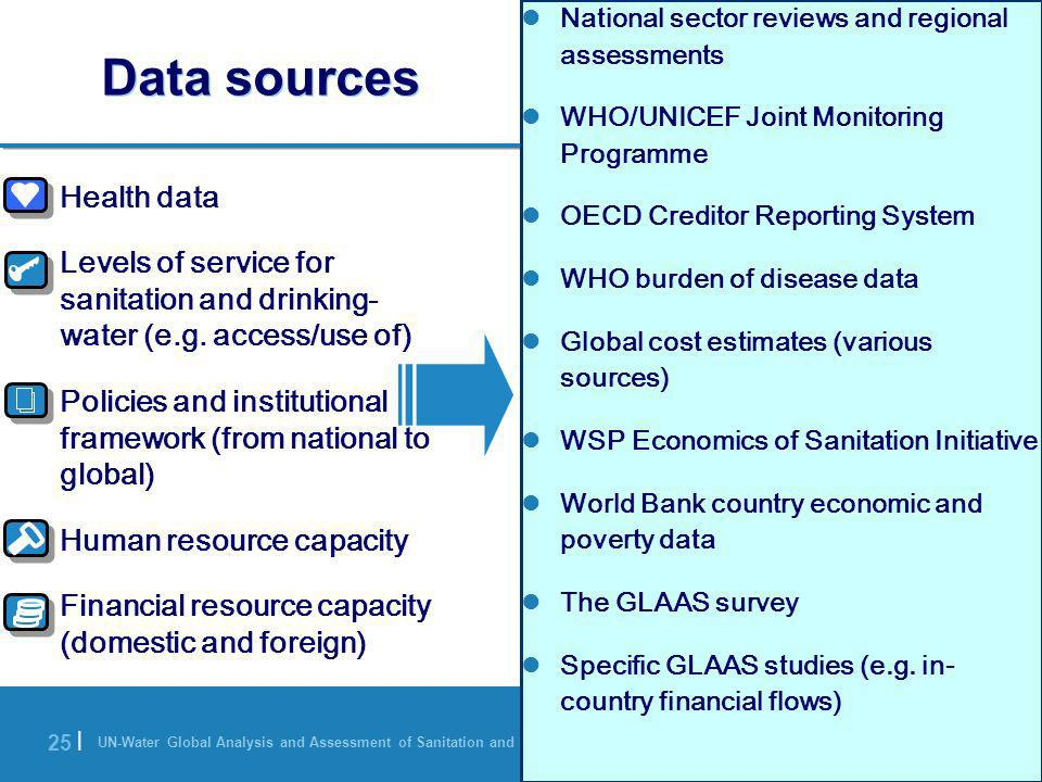 Data sources Health data