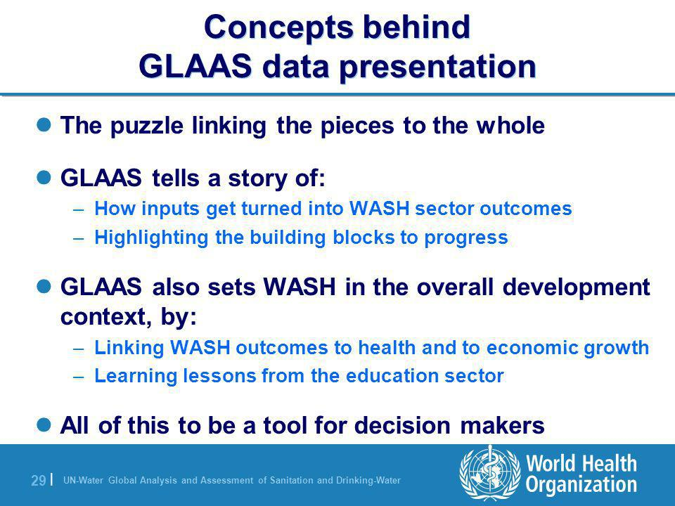 Concepts behind GLAAS data presentation