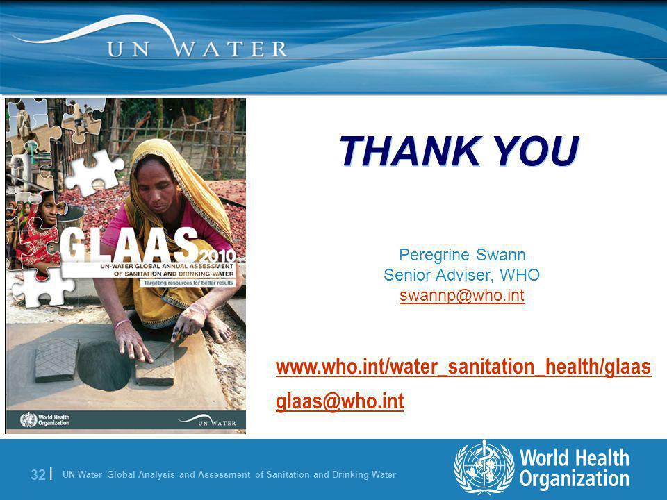 THANK YOU www.who.int/water_sanitation_health/glaas glaas@who.int
