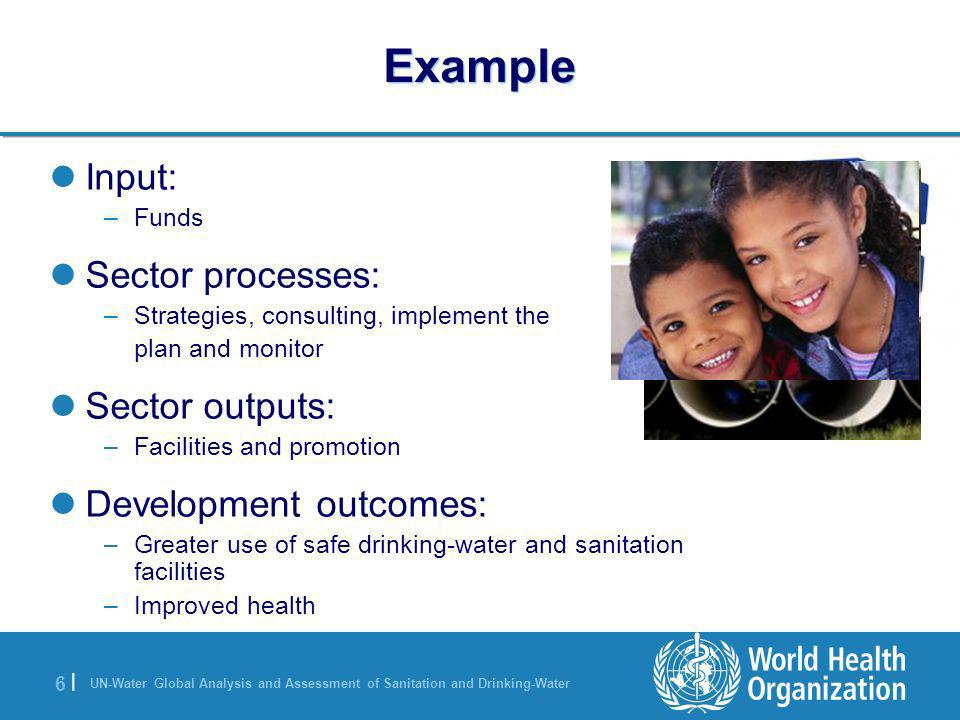 Example Input: Sector processes: Sector outputs: Development outcomes: