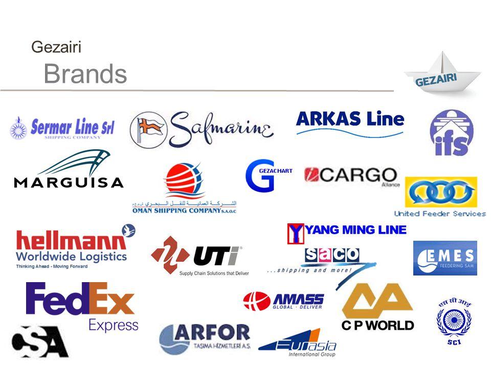 Gezairi Brands