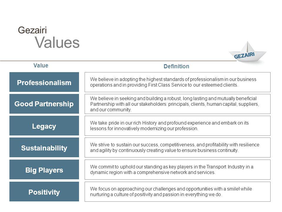 Values Gezairi Professionalism Good Partnership Legacy Sustainability