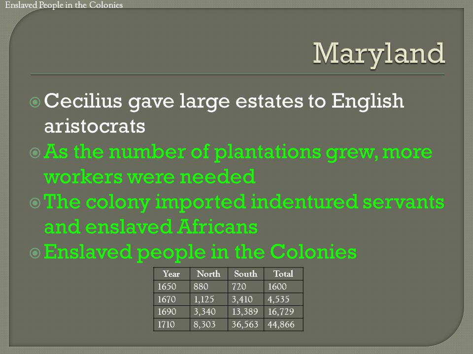 Maryland Cecilius gave large estates to English aristocrats
