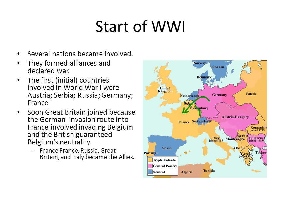 Start of WWI Several nations became involved.