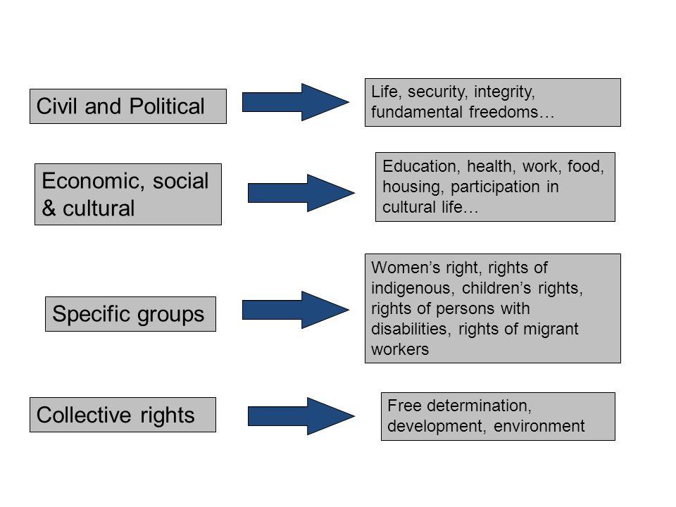 Economic, social & cultural