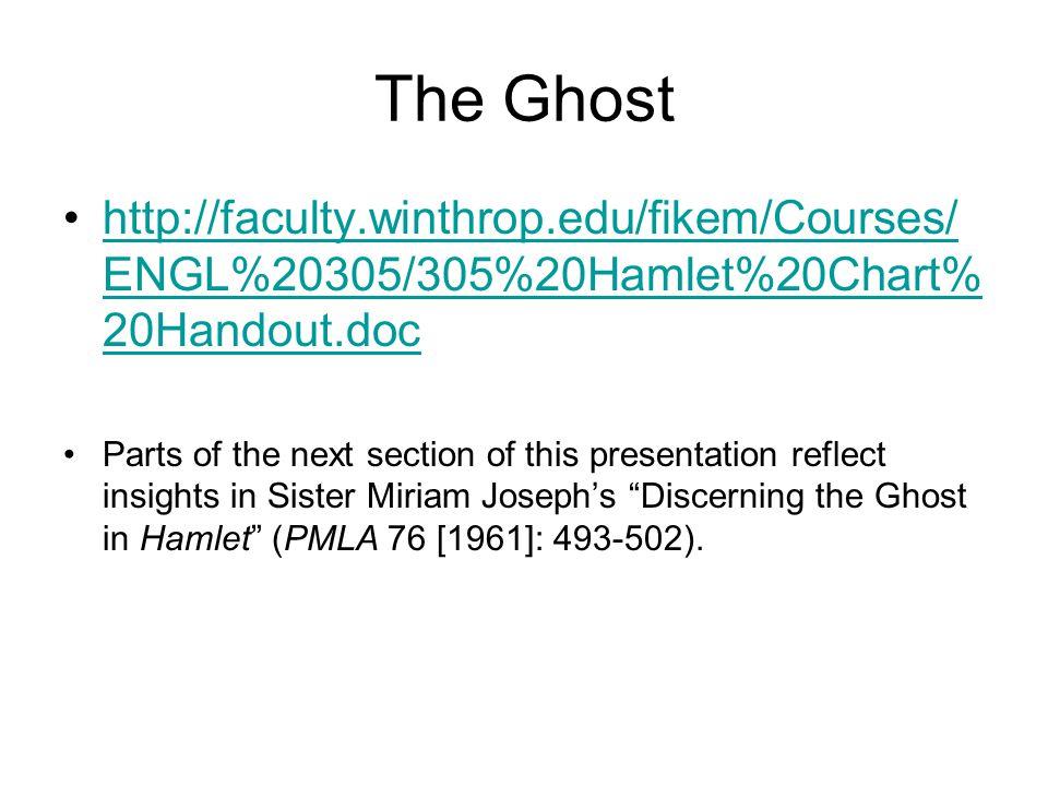 The Ghost http://faculty.winthrop.edu/fikem/Courses/ENGL%20305/305%20Hamlet%20Chart%20Handout.doc.