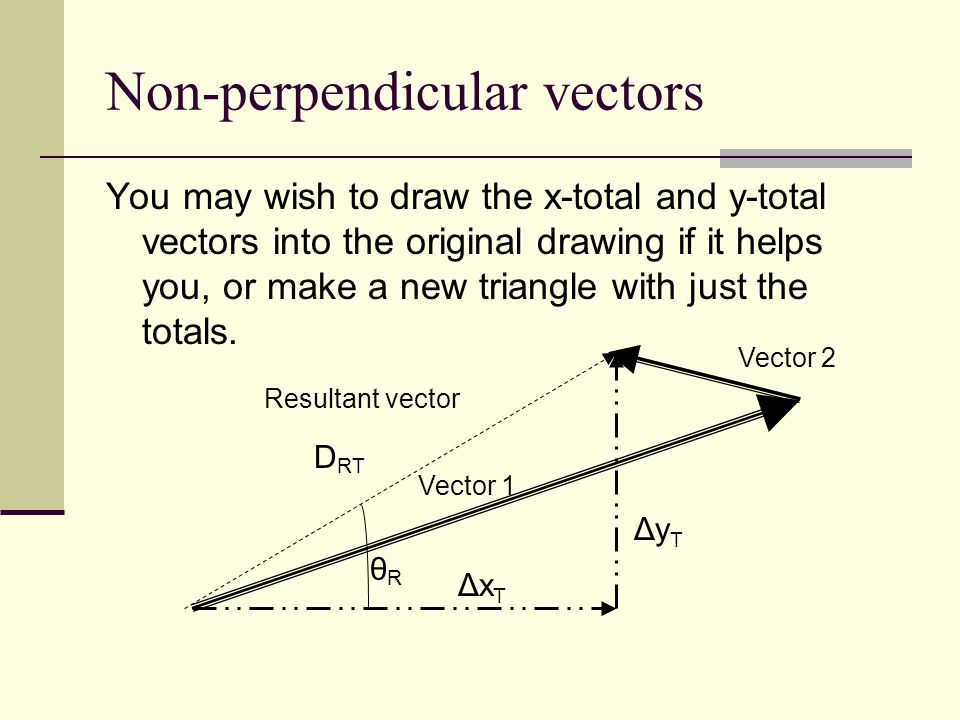 Non-perpendicular vectors