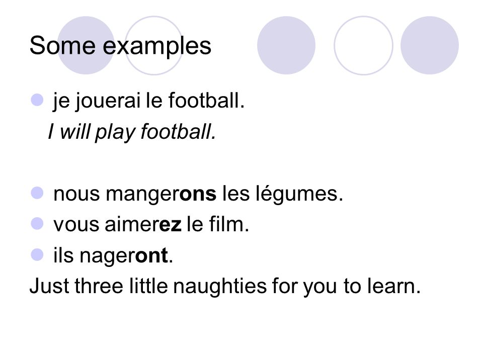 Some examples je jouerai le football. I will play football.