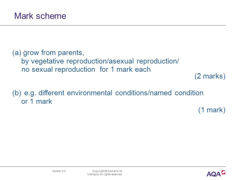 Mark scheme (a) grow from parents,