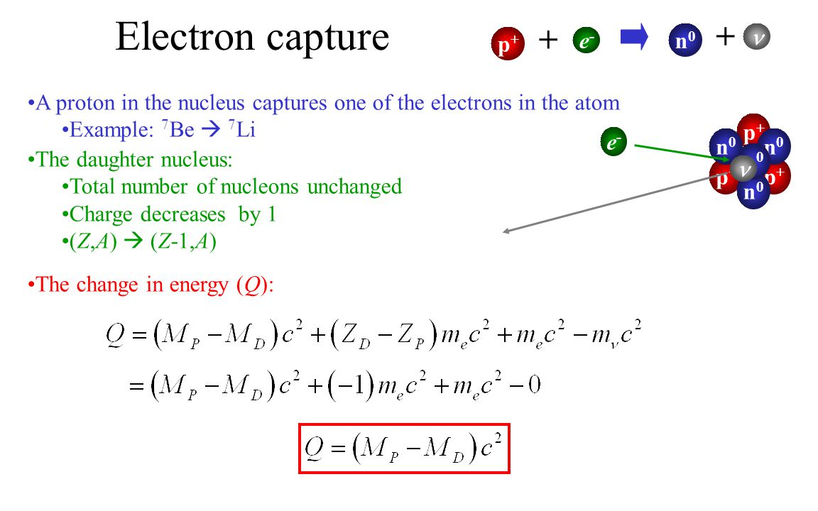 Electron capture + + p+ e- n0 