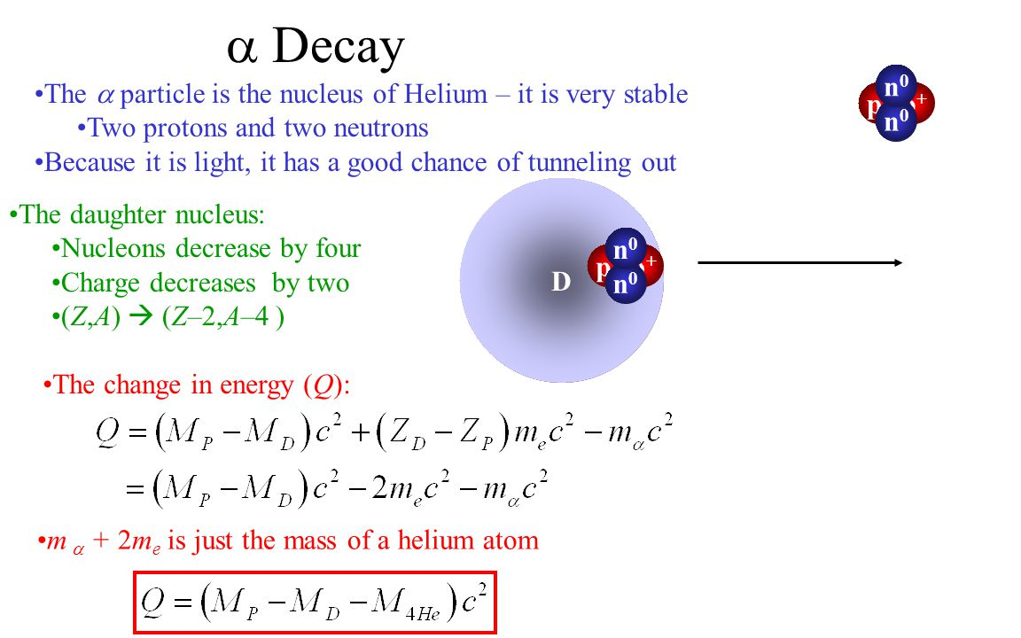  Decay p+ n0. The  particle is the nucleus of Helium – it is very stable. Two protons and two neutrons.