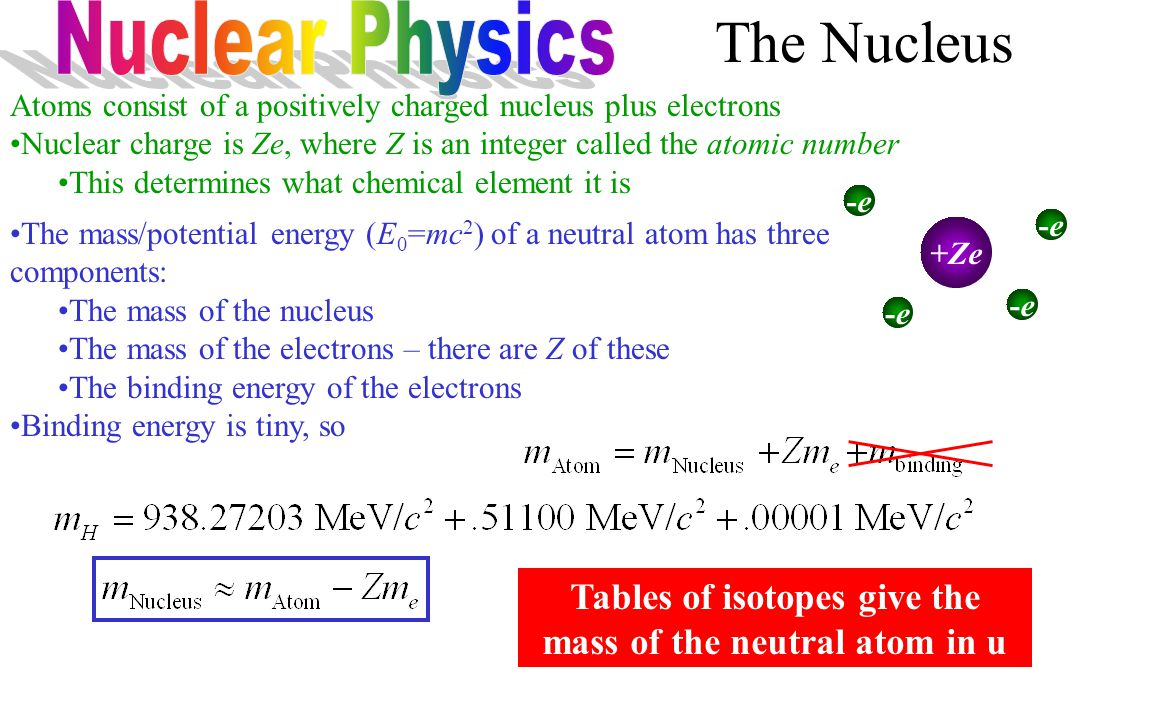 Tables of isotopes give the mass of the neutral atom in u