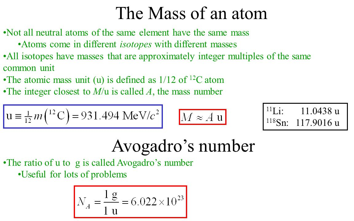 The Mass of an atom Avogadro's number
