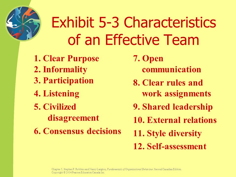 Exhibit 5-3 Characteristics of an Effective Team
