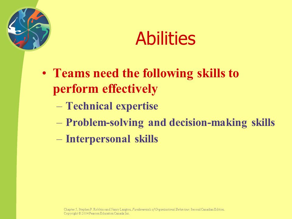 Abilities Teams need the following skills to perform effectively