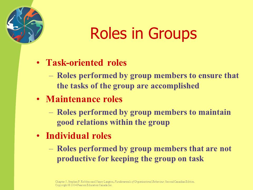 Roles in Groups Task-oriented roles Maintenance roles Individual roles