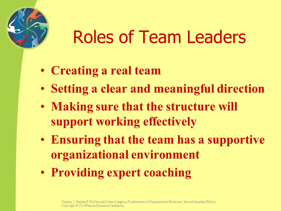 Roles of Team Leaders Creating a real team