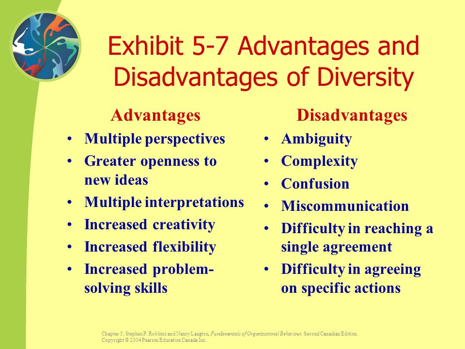 Exhibit 5-7 Advantages and Disadvantages of Diversity