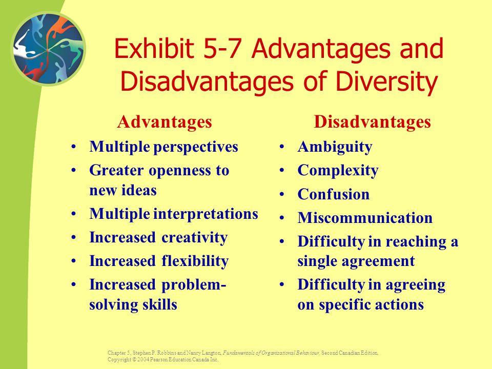 Exhibit 5-7 Advantages and Disadvantages of Diversity