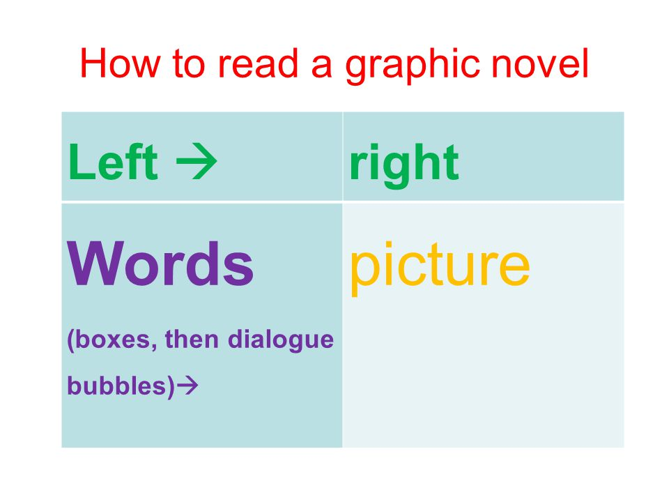 How to read a graphic novel