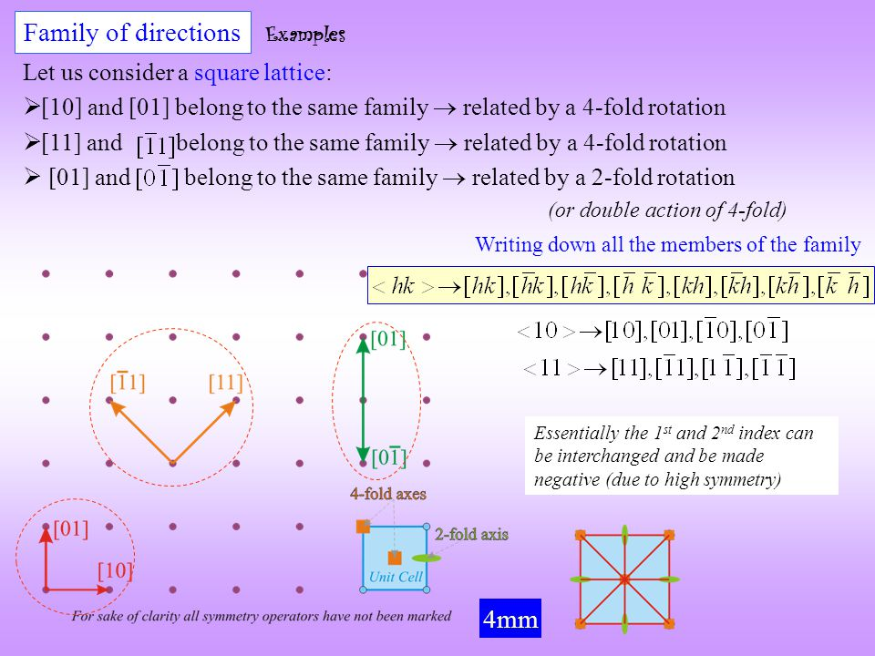 Family of directions 4mm Let us consider a square lattice: