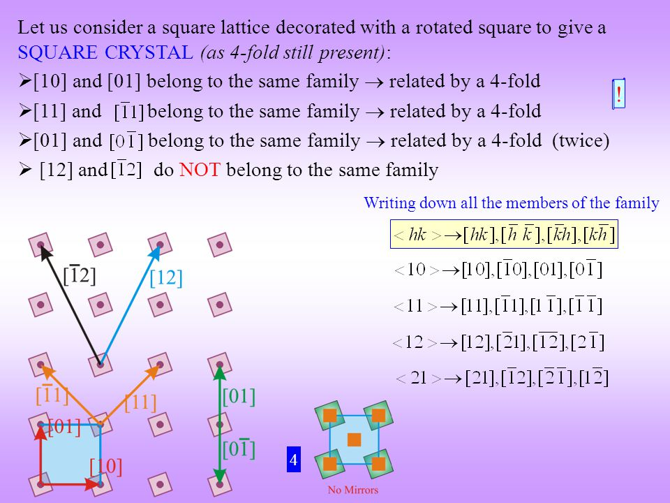 Let us consider a square lattice decorated with a rotated square to give a SQUARE CRYSTAL (as 4-fold still present):