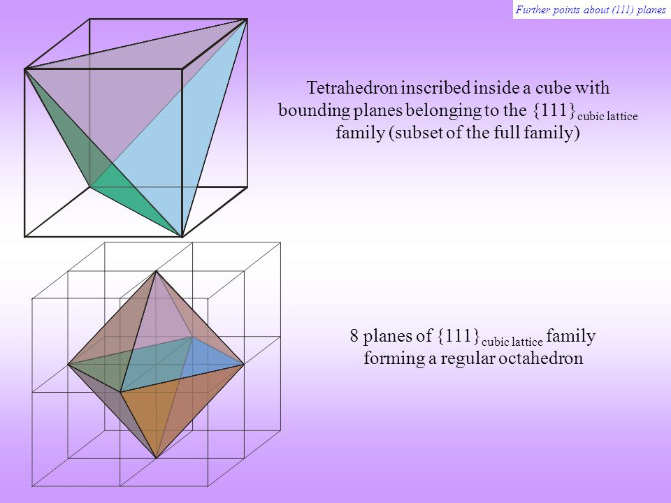 8 planes of {111}cubic lattice family forming a regular octahedron