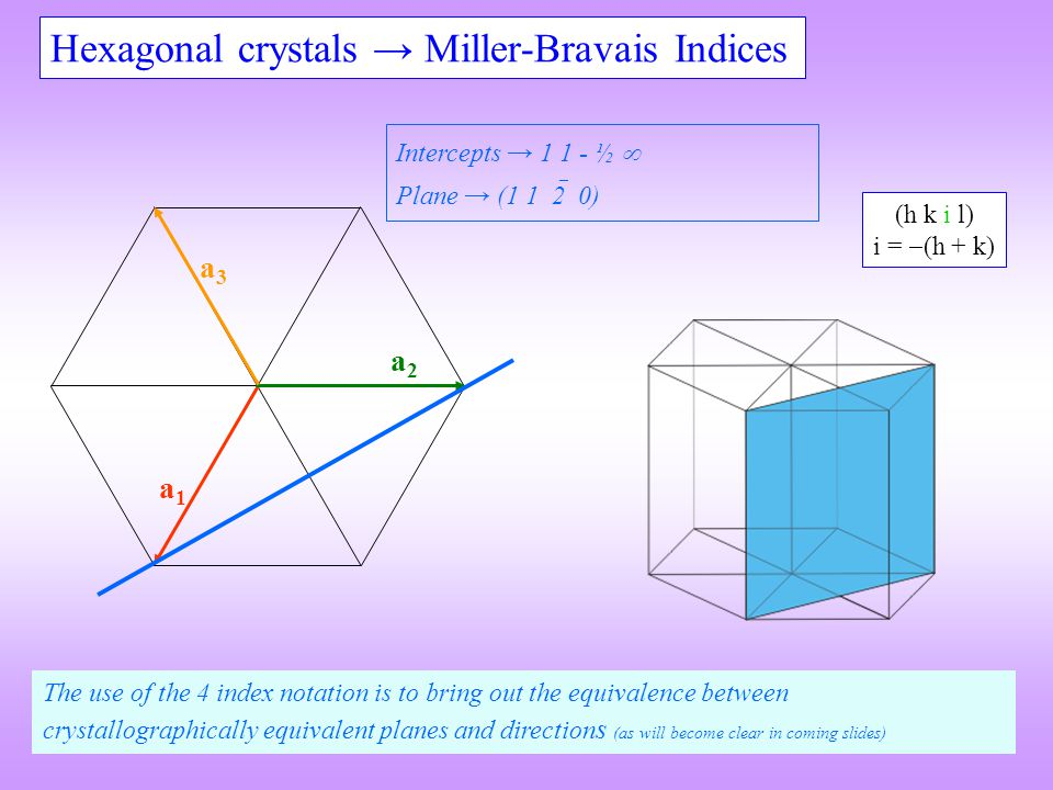 Hexagonal crystals → Miller-Bravais Indices