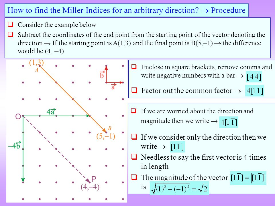 How to find the Miller Indices for an arbitrary direction  Procedure