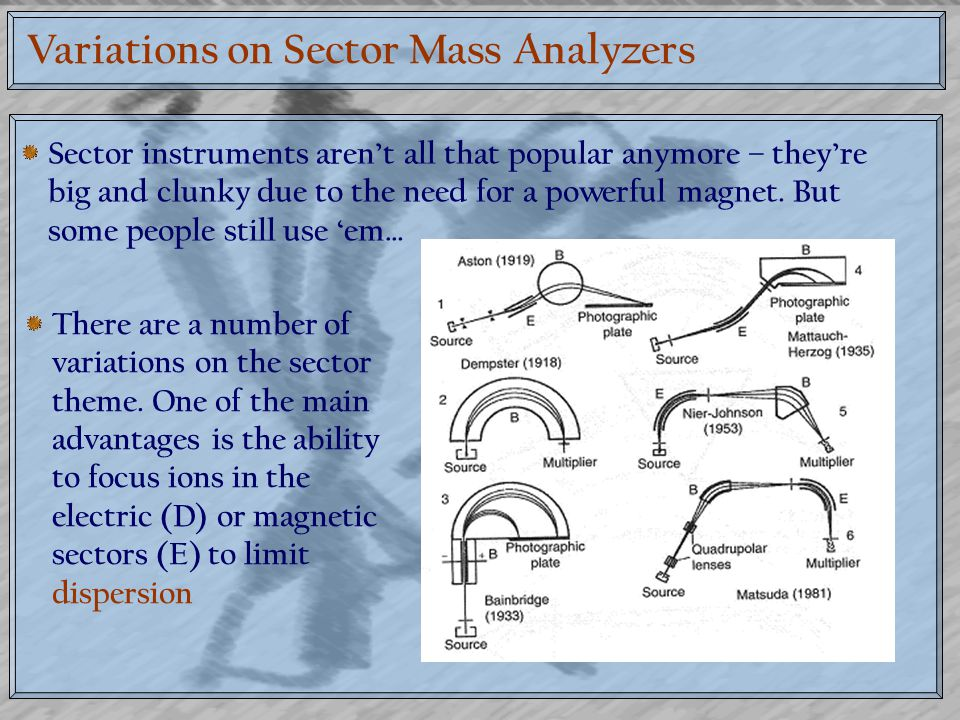 Variations on Sector Mass Analyzers